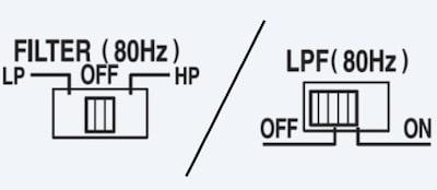 High Pass Filter & Low Pass Filter