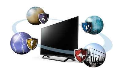 Four modes of X-Protection PRO